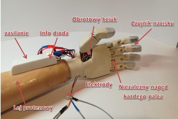 Dodatkowe Wspieram.to: Bioniczna proteza dłoni - nie tylko dla wybranych YW05